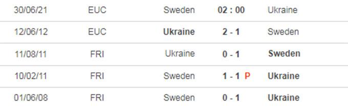 Thần rùa tiên tri dự đoán kết quả trận Thụy Điển vs Ukraine