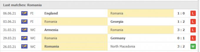 Nhận định Iceland vs Romania | World Cup 2022 | 01h45 ngày 03/09/2021