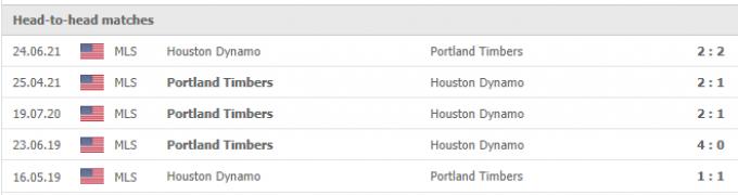 Kết quả Houston Dynamo vs Portland Timbers   MLS   07h00 ngày 04/09/2021