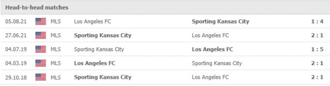 Kết quả Los Angeles FC vs Sporting Kansas | MLS | 09h00 ngày 04/09/2021