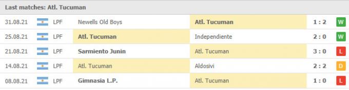 Nhận định Atletico Tucuman vs Arsenal Sarandi | Liga Profesional | 23h30 ngày 4/9/2021