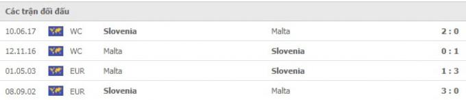 Nhận định Slovenia vs Malta   World Cup 2022   23h00 ngày 4/9/2021
