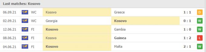 Nhận định Kosovo vs Tây Ban Nha   World Cup 2022   01h45 ngày 09/09/2021