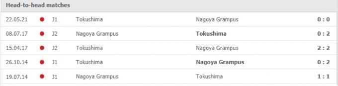 Nhận định Nagoya Grampus vs Tokushima Vortis | J League | 17h00 ngày 10/09/2021