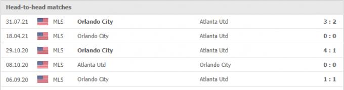 Nhận định Atlanta United vs Orlando City | MLS | 06h00 ngày 11/09/2021
