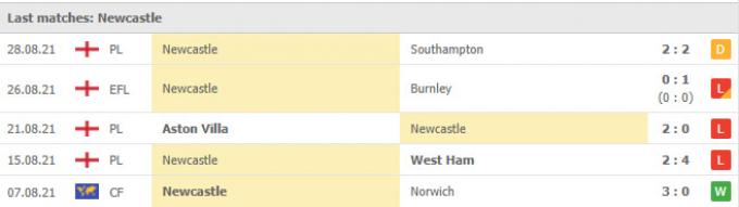 Kết quả Man United vs Newcastle United   Premier League   21h00 ngày 11/9/2021