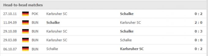 Nhận định FC Schalke 04 vs Karlsruher SC   Bundesliga 2   23h30 ngày 17/09/2021