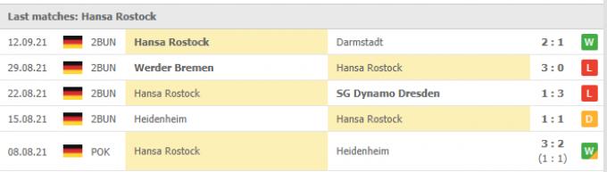 Nhận định Nurnberg vs Hansa Rostock | Bundesliga 2 | 23h30 ngày 17/09/2021