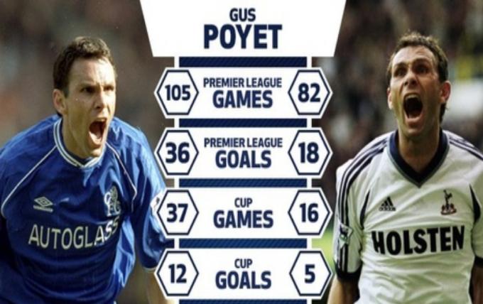5 cầu thủ nổi bật <b>từng khoác áo Chelsea và Tottenham Hotspur</b>