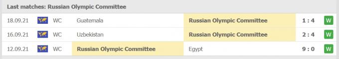 Nhận định Việt Nam vs Nga | FIFA FUTSAL WORLD CUP 2021 | 21h30 ngày 22/09/2021