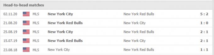 Nhận định New York Red Bulls vs New York City | MLS | 07h00 ngày 23/09/2021