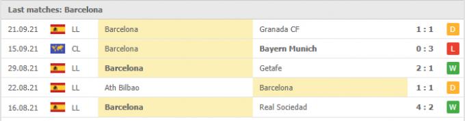 Nhận định Cadiz vs Barcelona | La Liga | 03h00 ngày 24/09/2021