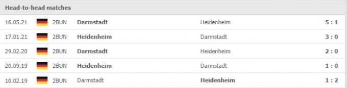 Nhận định Heidenheim vs Darmstadt | Bundesliga 2 | 23h30 ngày 24/09/2021