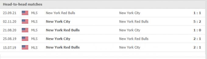 Kết quả New York City vs New York Red Bulls | MLS | 07h00 ngày 26/09/2021