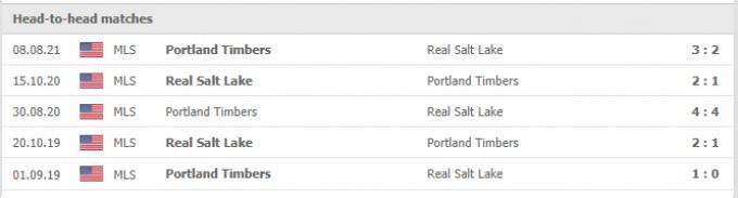 Kết quả Portland Timbers vs Real Salt Lake | MLS | 09h30 ngày 26/09/2021