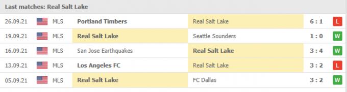Nhận định Real Salt Lake vs LA Galaxy | MLS | 08h30 ngày 30/09/2021