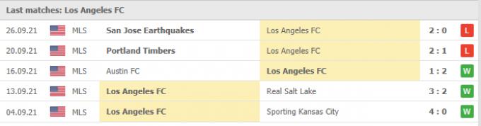 Kết quả Los Angeles FC vs Portland Timbers   MLS   09h30 ngày 30/09/2021