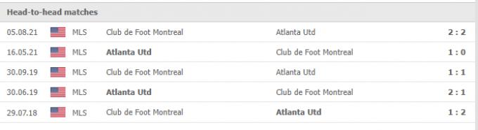 Nhận định Montreal vs Atlanta United | MLS | 06h00 ngày 03/10/2021