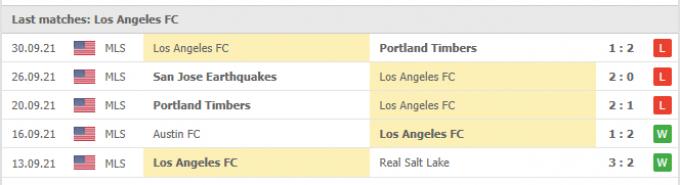 Kết quả Los Angeles FC vs LA Galaxy | MLS | 07h00 ngày 04/10/2021