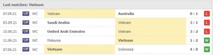 Nhận định Trung Quốc vs Việt Nam | World Cup 2022 | 00h00 ngày 08/10/2021