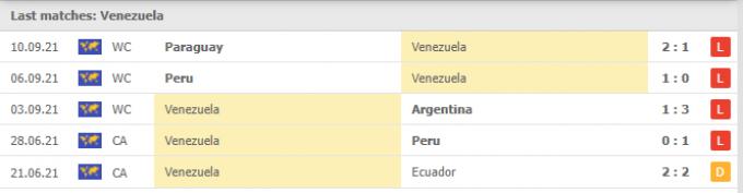 Nhận định Venezuela vs Brazil | World Cup 2022 | 06h30 ngày 08/10/2021