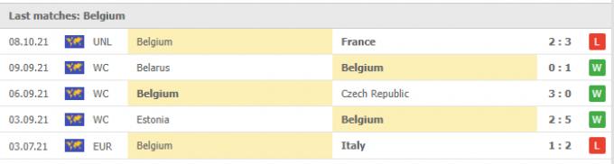 Kết quả Italia vs Bỉ | Nations League | 20h00 ngày 10/10/2021