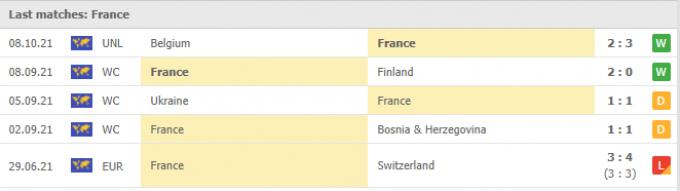 Nhận định Tây Ban Nha vs Pháp   Nations League   01h45ngày 11/10/2021