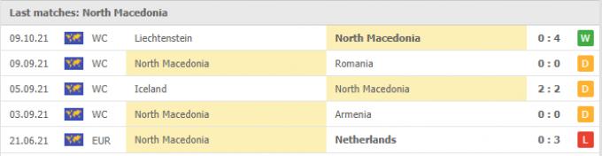 Nhận định Bắc Macedonia vs Đức | World Cup 2022 | 01h45 ngày 12/10/2021