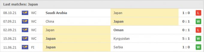 Nhận định Nhật Bản vs Australia   World Cup 2022   17h14 ngày 12/10/2021
