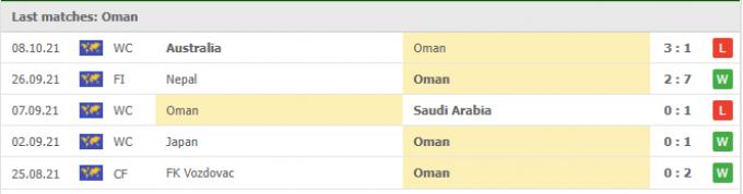 Nhận định Oman vs Việt Nam | World Cup 2022 | 23h00 ngày 12/10/2021