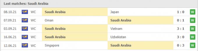 Nhận định Saudi Arabia vs Trung Quốc | World Cup 2022 | 00h00 ngày 13/10/2021