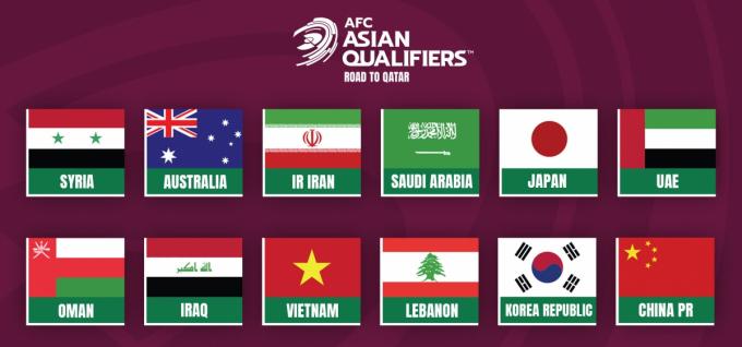 Danh sách các đội đi tiếp và bị loại tại VLWC 2022 châu Á: Xác định 6 cái tên