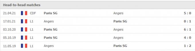 Nhận định PSG vs Angers | Ligue 1 | 02h00 ngày 16/10/2021