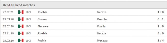 Nhận định Club Necaxa vs Puebla | Liga MX | 07h00 ngày 16/10/2021