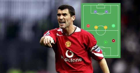 Roy Keane chọn ra đội hình xuất sắc nhất thập kỷ qua của Man United