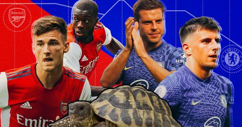 Thần rùa tiên tri dự đoán Arsenal vs Chelsea   Ngoại hạng Anh   22h30 ngày 22/8/2021