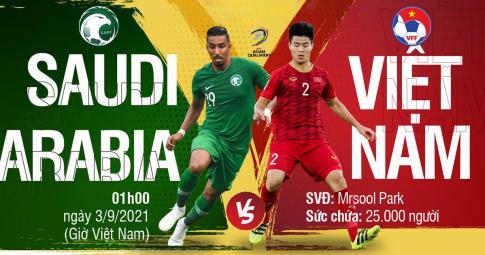 Xem trực tiếp Saudi Arabia vs Việt Nam ở đâu, kênh nào?